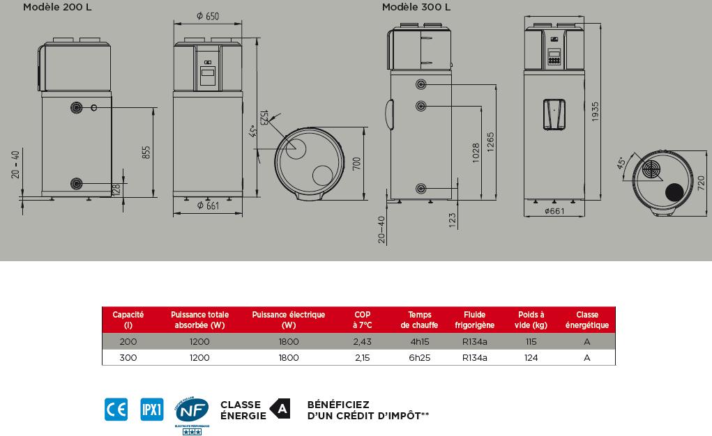 chauffe eau 300 l thermodynamique xperty discount negoce com. Black Bedroom Furniture Sets. Home Design Ideas